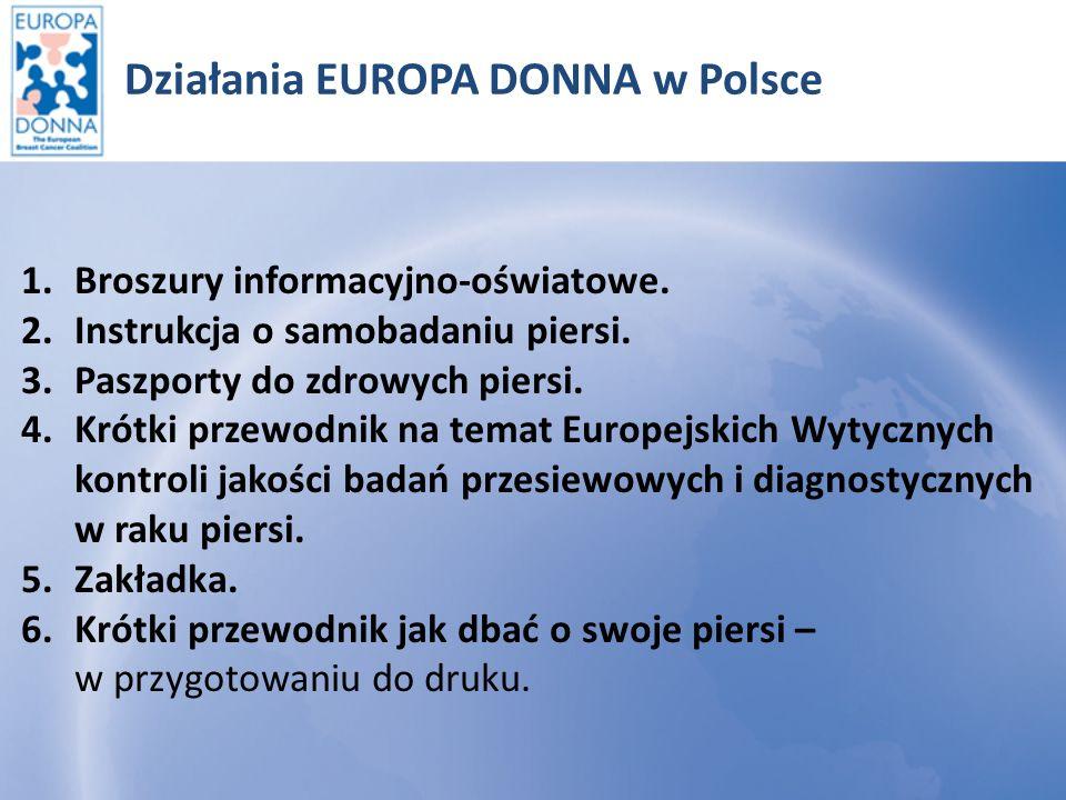 Działania EUROPA DONNA w Polsce Promujemy materiały oświatowe na konferencjach naukowych w kraju i za granicą, w czasie pikników, październikowych marszów, dożynek.