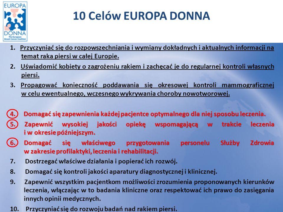 Skala problemu W Polsce rocznie zachorowuje na raka piersi ok.