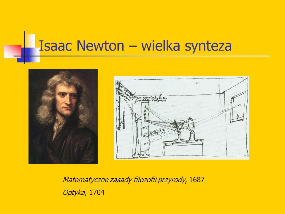 Isaac Newton – wielka synteza Matematyczne zasady filozofii przyrody, 1687 Optyka, 1704