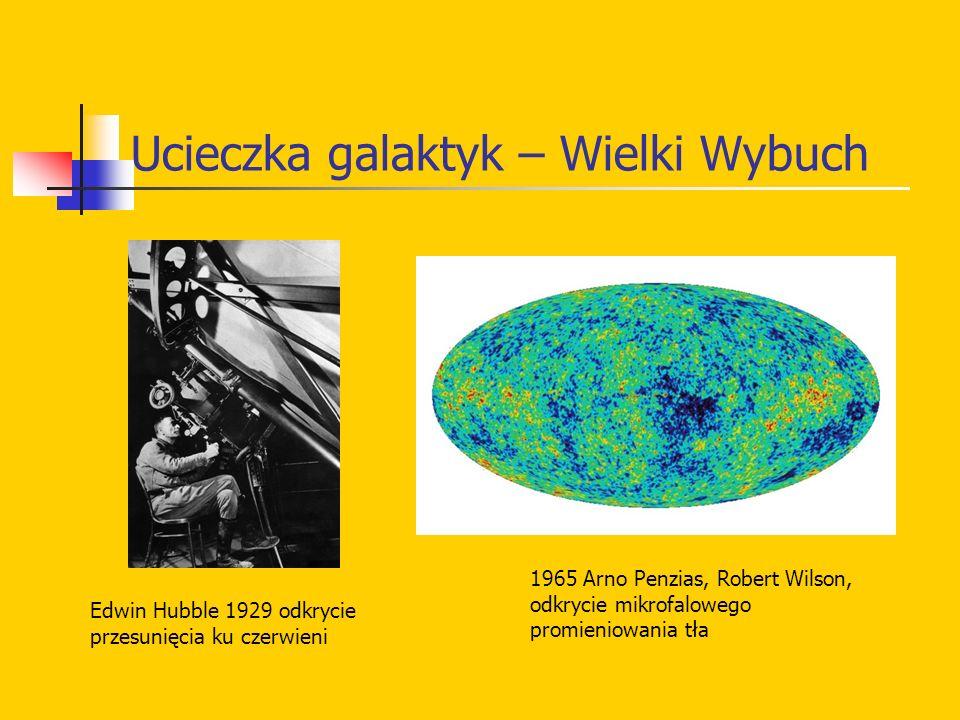 Ucieczka galaktyk – Wielki Wybuch Edwin Hubble 1929 odkrycie przesunięcia ku czerwieni 1965 Arno Penzias, Robert Wilson, odkrycie mikrofalowego promie
