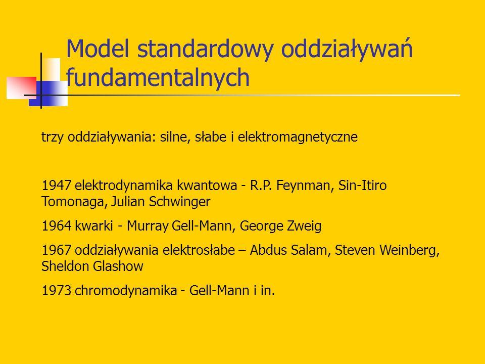 Model standardowy oddziaływań fundamentalnych trzy oddziaływania: silne, słabe i elektromagnetyczne 1947 elektrodynamika kwantowa - R.P. Feynman, Sin-