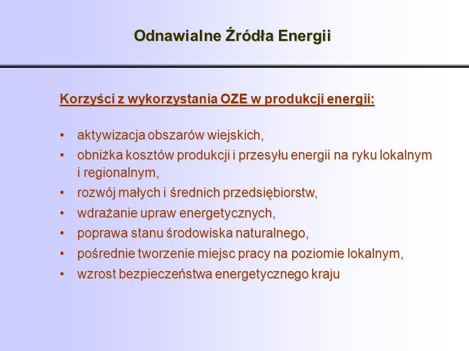 Odnawialne Źródła Energii Korzyści z wykorzystania OZE w produkcji energii: aktywizacja obszarów wiejskich,aktywizacja obszarów wiejskich, obniżka kos