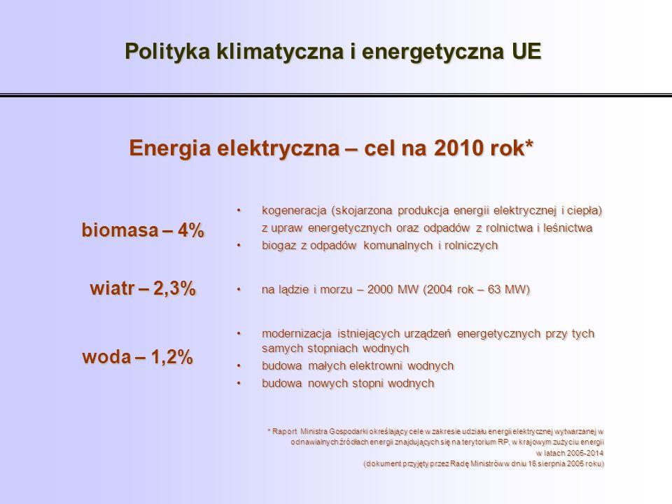 Polityka klimatyczna i energetyczna UE Energia elektryczna – cel na 2010 rok* kogeneracja (skojarzona produkcja energii elektrycznej i ciepła)kogenera