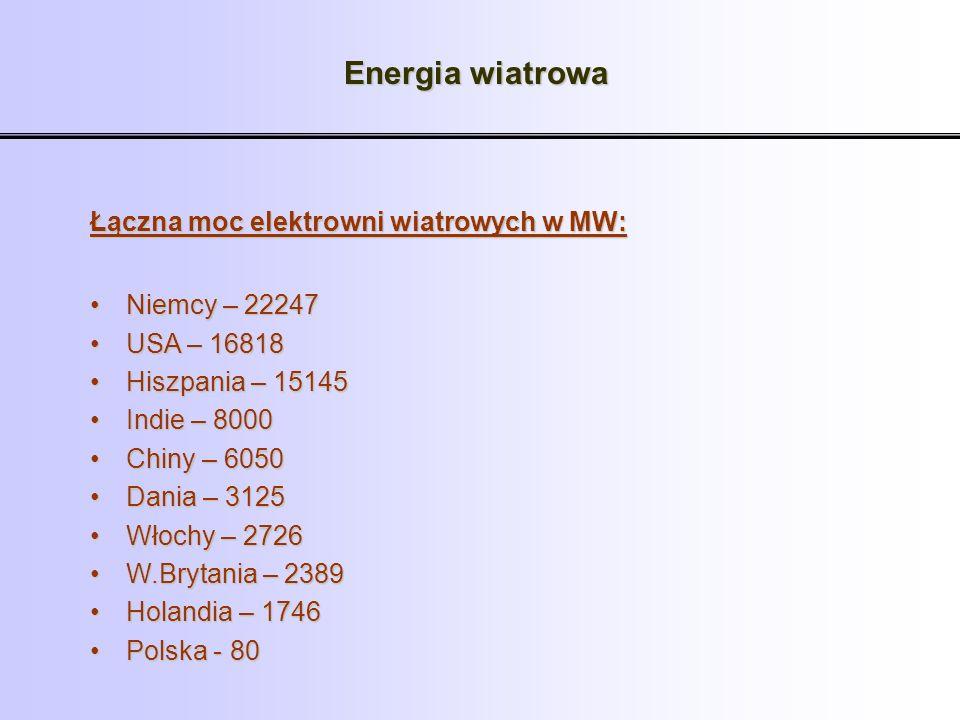 Łączna moc elektrowni wiatrowych w MW: Niemcy – 22247Niemcy – 22247 USA – 16818USA – 16818 Hiszpania – 15145Hiszpania – 15145 Indie – 8000Indie – 8000