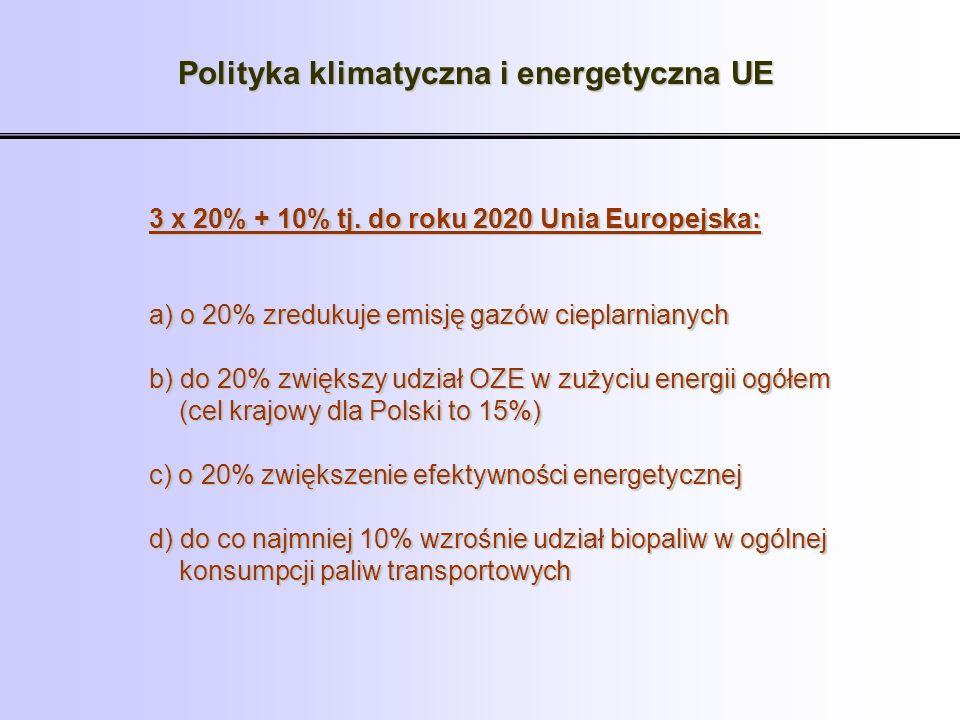 3 x 20% + 10% tj. do roku 2020 Unia Europejska: a) o 20% zredukuje emisję gazów cieplarnianych b) do 20% zwiększy udział OZE w zużyciu energii ogółem