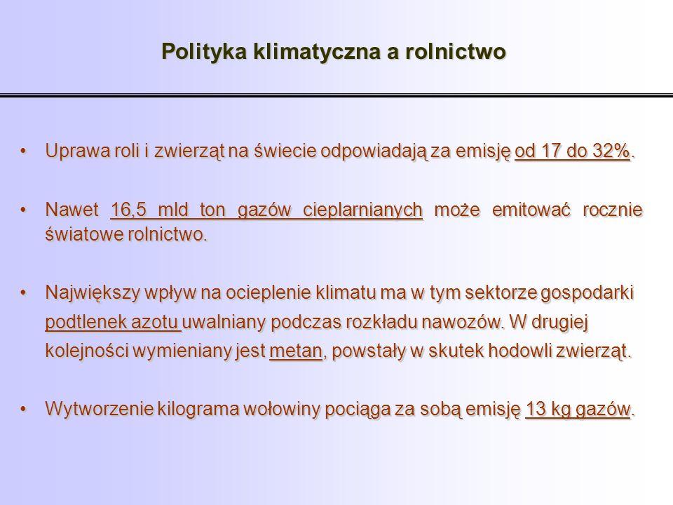 Urząd Marszałkowski Województwa Wielkopolskiego Od 2000 roku Departament Rolnictwa i Rozwoju Wsi promuje OZE inicjując szereg konferencji, seminariów i spotkań w Wielkopolsce.Od 2000 roku Departament Rolnictwa i Rozwoju Wsi promuje OZE inicjując szereg konferencji, seminariów i spotkań w Wielkopolsce.