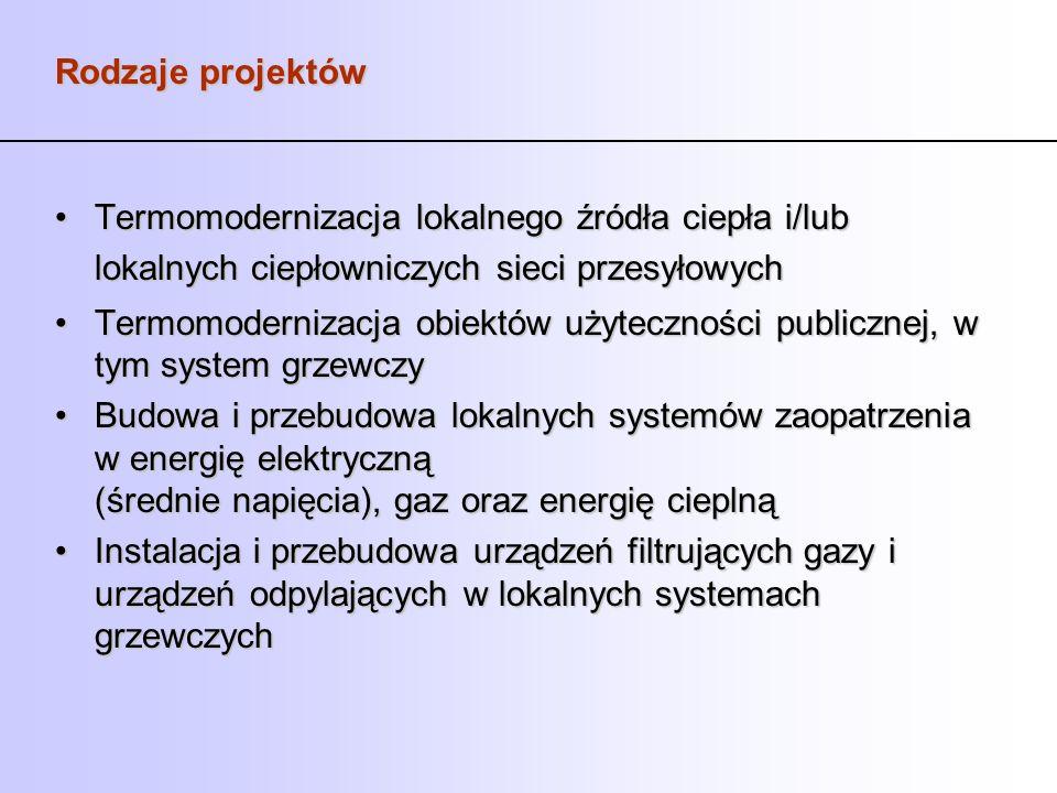 Rodzaje projektów Termomodernizacja lokalnego źródła ciepła i/lub lokalnych ciepłowniczych sieci przesyłowychTermomodernizacja lokalnego źródła ciepła