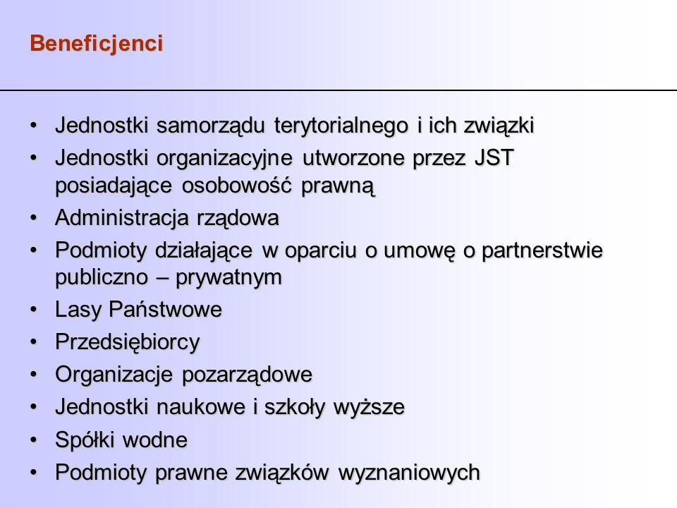 Beneficjenci Jednostki samorządu terytorialnego i ich związkiJednostki samorządu terytorialnego i ich związki Jednostki organizacyjne utworzone przez