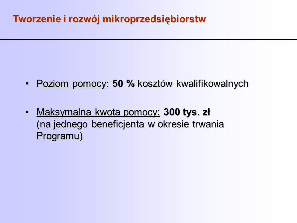 Poziom pomocy: 50 % kosztów kwalifikowalnychPoziom pomocy: 50 % kosztów kwalifikowalnych Maksymalna kwota pomocy: 300 tys. zł (na jednego beneficjenta