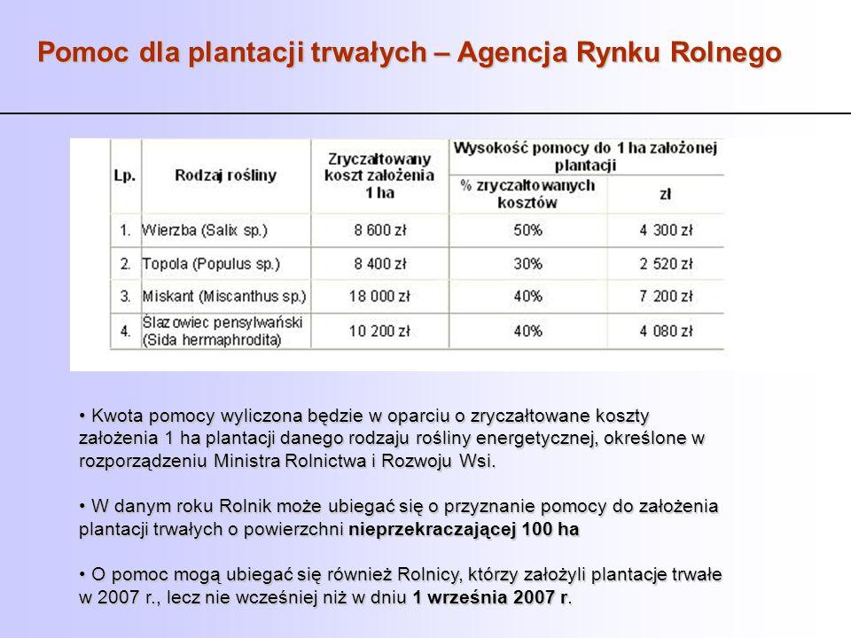 Pomoc dla plantacji trwałych – Agencja Rynku Rolnego Kwota pomocy wyliczona będzie w oparciu o zryczałtowane koszty założenia 1 ha plantacji danego ro