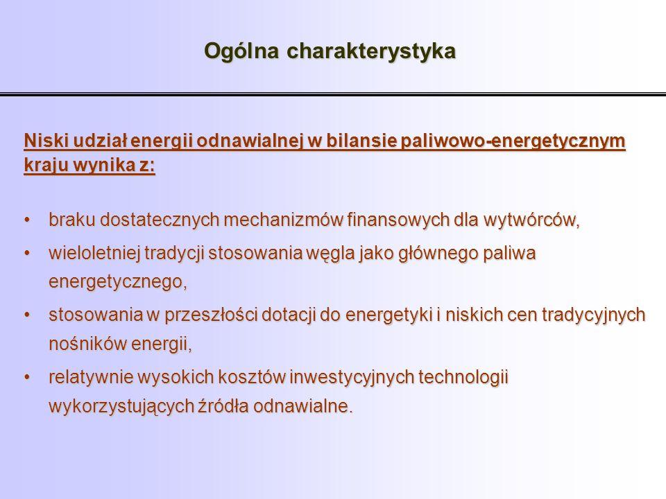 Polityka klimatyczna i energetyczna Polski Regulacje prawne: Ustawa z dnia 10 kwietnia 1997 r.