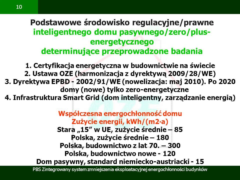 PBS Zintegrowany system zmniejszenia eksploatacyjnej energochłonności budynków 10 1. Certyfikacja energetyczna w budownictwie na świecie 2. Ustawa OZE