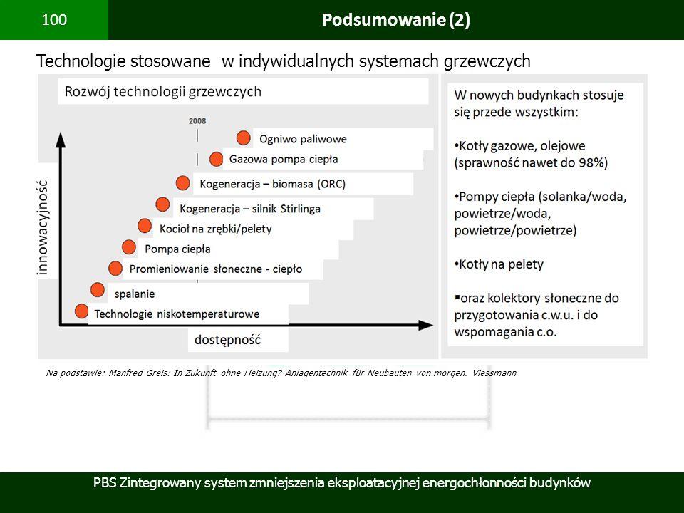 PBS Zintegrowany system zmniejszenia eksploatacyjnej energochłonności budynków 100 Podsumowanie (2) Technologie stosowane w indywidualnych systemach g