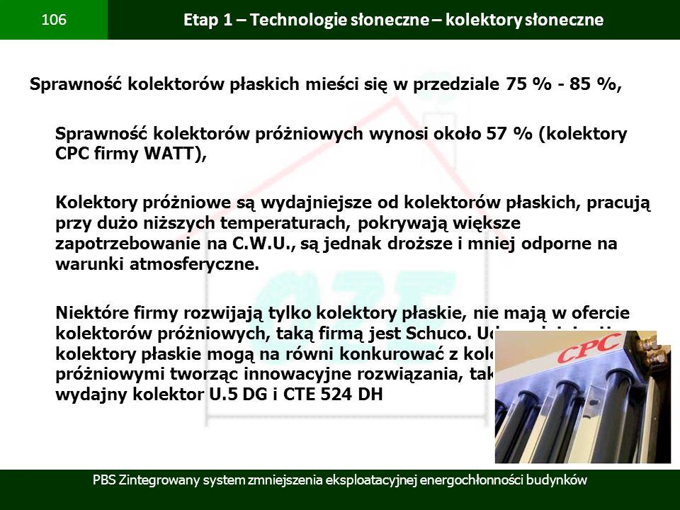 PBS Zintegrowany system zmniejszenia eksploatacyjnej energochłonności budynków 106 Etap 1 – Technologie słoneczne – kolektory słoneczne Sprawność kole