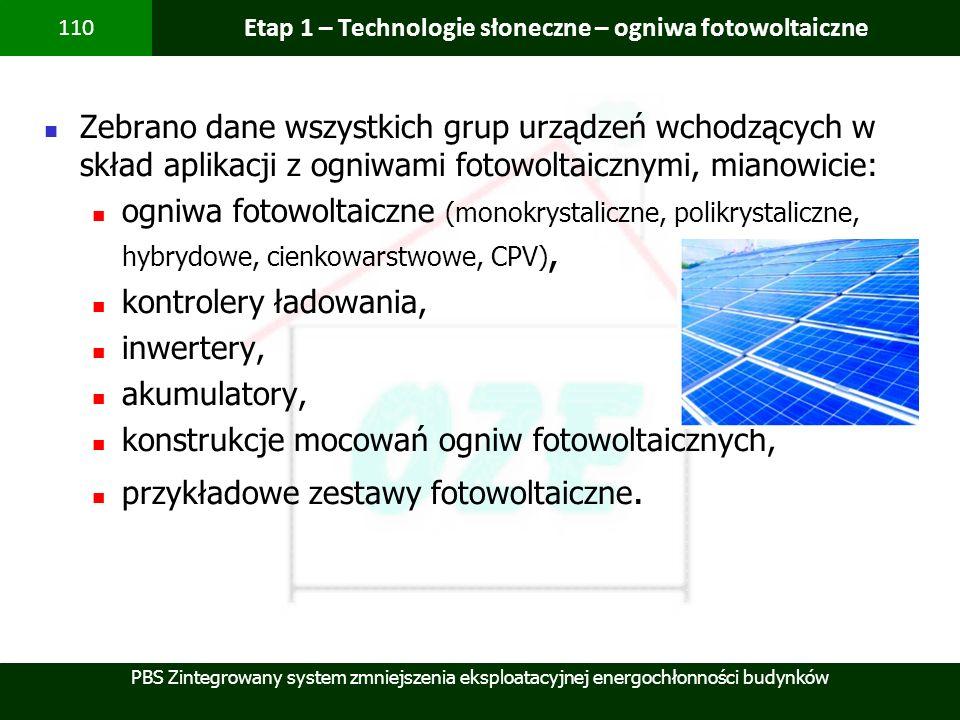 PBS Zintegrowany system zmniejszenia eksploatacyjnej energochłonności budynków 110 Etap 1 – Technologie słoneczne – ogniwa fotowoltaiczne Zebrano dane