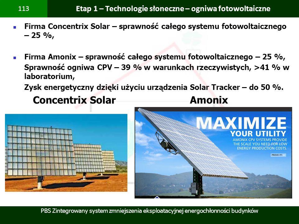 PBS Zintegrowany system zmniejszenia eksploatacyjnej energochłonności budynków 113 Etap 1 – Technologie słoneczne – ogniwa fotowoltaiczne Firma Concen