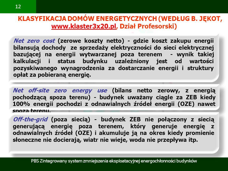 PBS Zintegrowany system zmniejszenia eksploatacyjnej energochłonności budynków 12 Net zero cost (zerowe koszty netto) - gdzie koszt zakupu energii bil