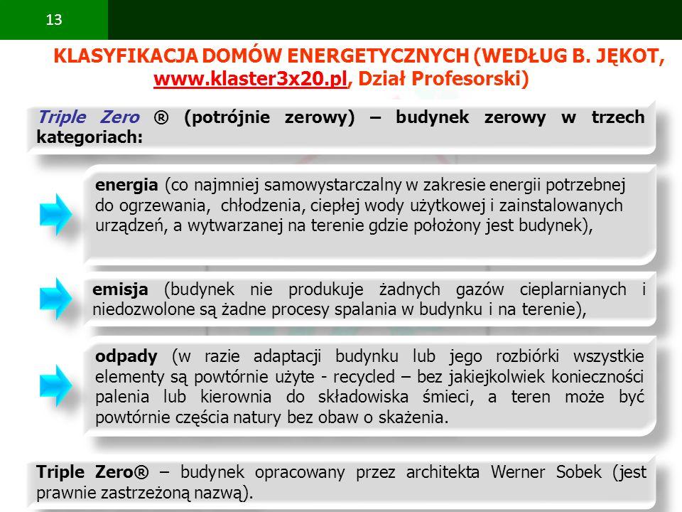 PBS Zintegrowany system zmniejszenia eksploatacyjnej energochłonności budynków 13 KLASYFIKACJA DOMÓW ENERGETYCZNYCH (WEDŁUG B. JĘKOT, www.klaster3x20.