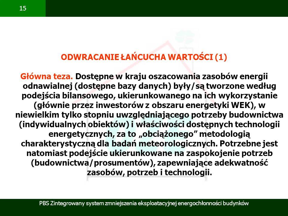 PBS Zintegrowany system zmniejszenia eksploatacyjnej energochłonności budynków 15 ODWRACANIE ŁAŃCUCHA WARTOŚCI (1) Główna teza. Dostępne w kraju oszac