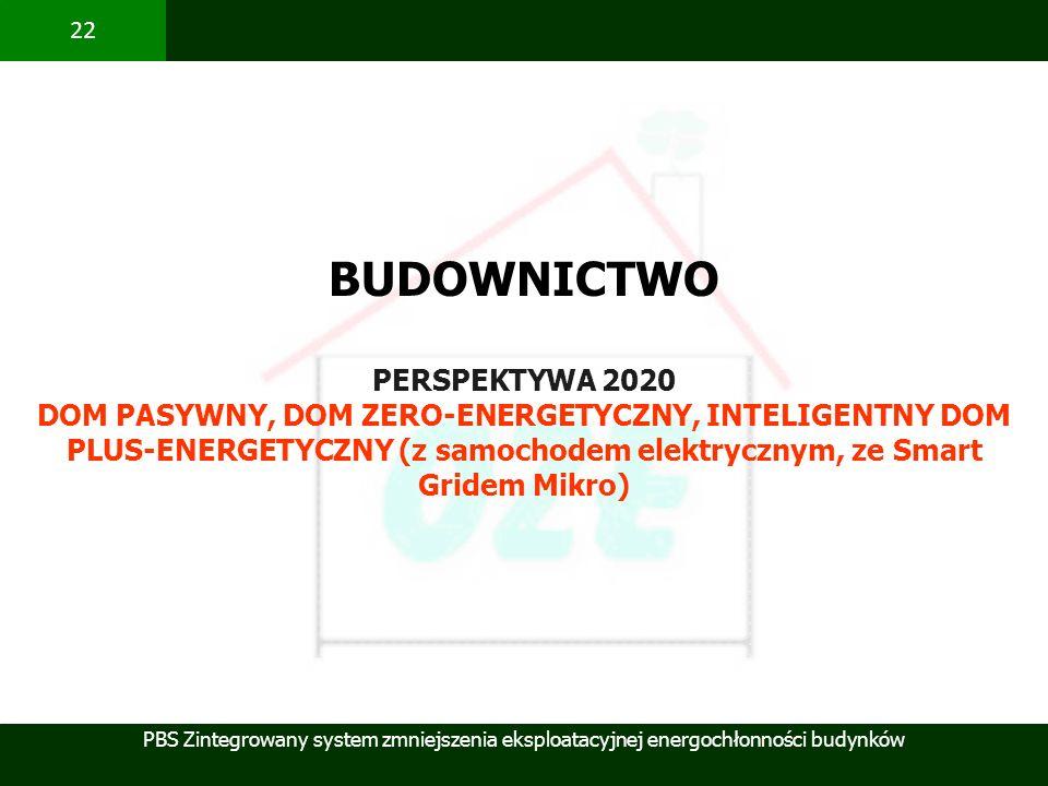 PBS Zintegrowany system zmniejszenia eksploatacyjnej energochłonności budynków 22 [ BUDOWNICTWO PERSPEKTYWA 2020 DOM PASYWNY, DOM ZERO-ENERGETYCZNY, I