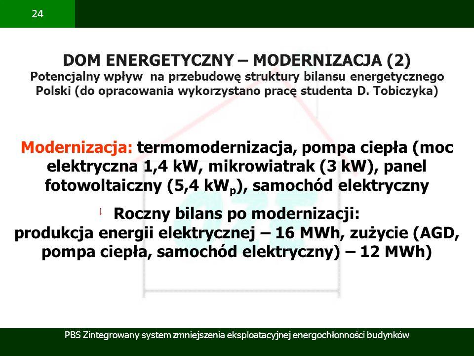 PBS Zintegrowany system zmniejszenia eksploatacyjnej energochłonności budynków 24 DOM ENERGETYCZNY – MODERNIZACJA (2) Potencjalny wpływ na przebudowę