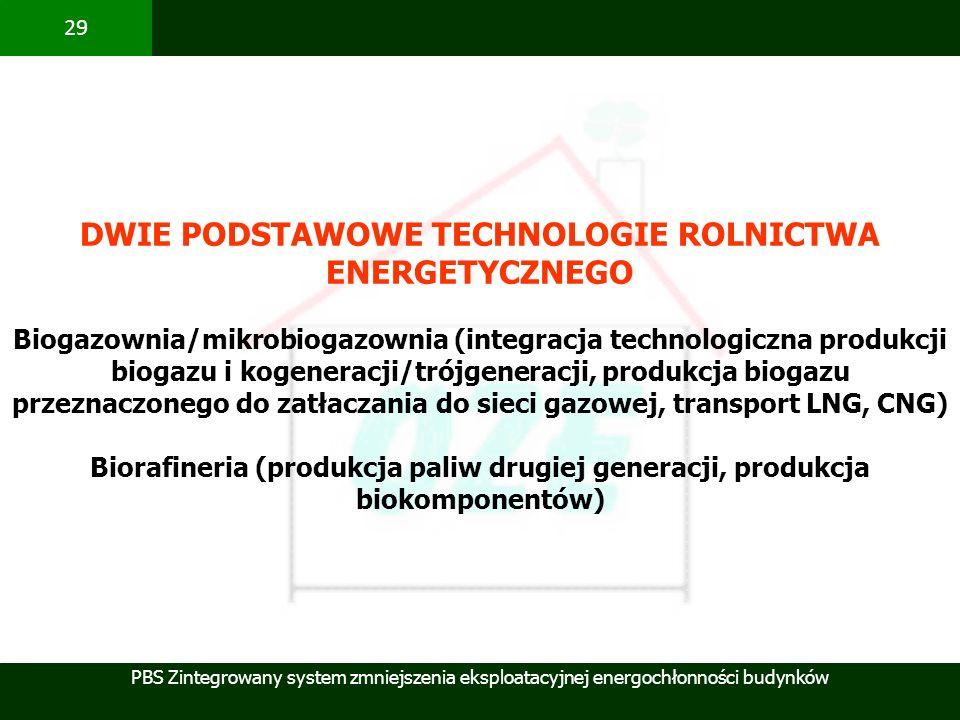 PBS Zintegrowany system zmniejszenia eksploatacyjnej energochłonności budynków 29 DWIE PODSTAWOWE TECHNOLOGIE ROLNICTWA ENERGETYCZNEGO Biogazownia/mik