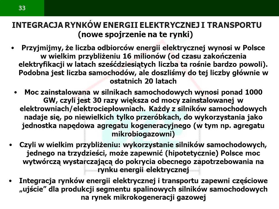 PBS Zintegrowany system zmniejszenia eksploatacyjnej energochłonności budynków 33 INTEGRACJA RYNKÓW ENERGII ELEKTRYCZNEJ I TRANSPORTU (nowe spojrzenie