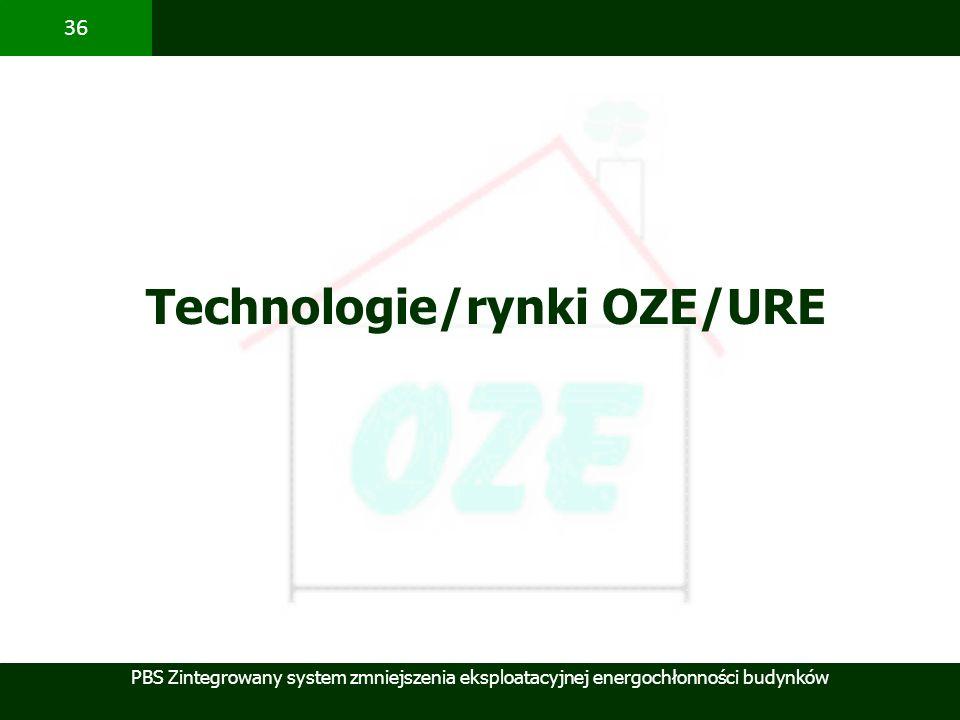 PBS Zintegrowany system zmniejszenia eksploatacyjnej energochłonności budynków 36 Technologie/rynki OZE/URE