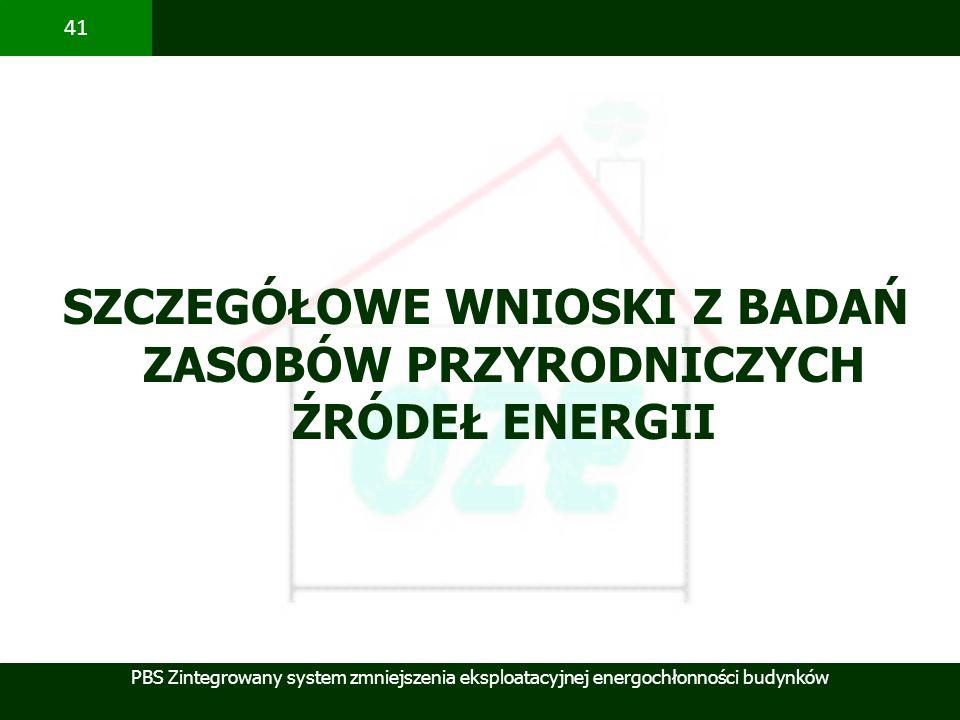 PBS Zintegrowany system zmniejszenia eksploatacyjnej energochłonności budynków 41 SZCZEGÓŁOWE WNIOSKI Z BADAŃ ZASOBÓW PRZYRODNICZYCH ŹRÓDEŁ ENERGII