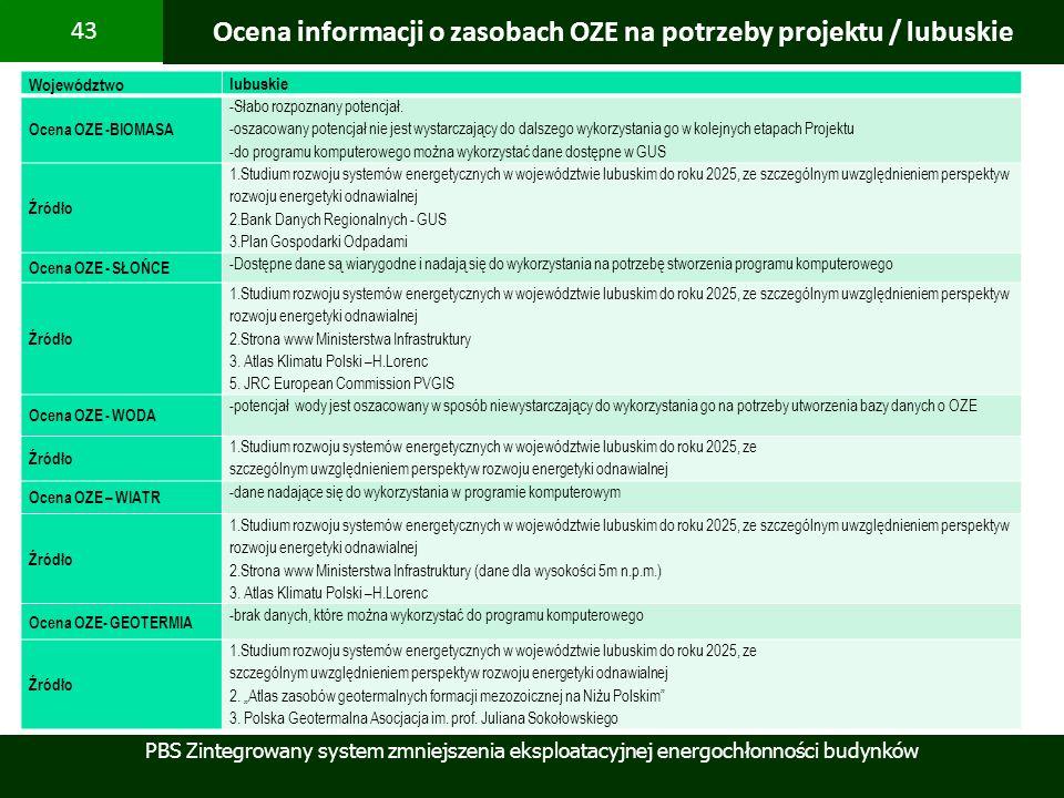 PBS Zintegrowany system zmniejszenia eksploatacyjnej energochłonności budynków 43 Województwo lubuskie Ocena OZE -BIOMASA -Słabo rozpoznany potencjał.