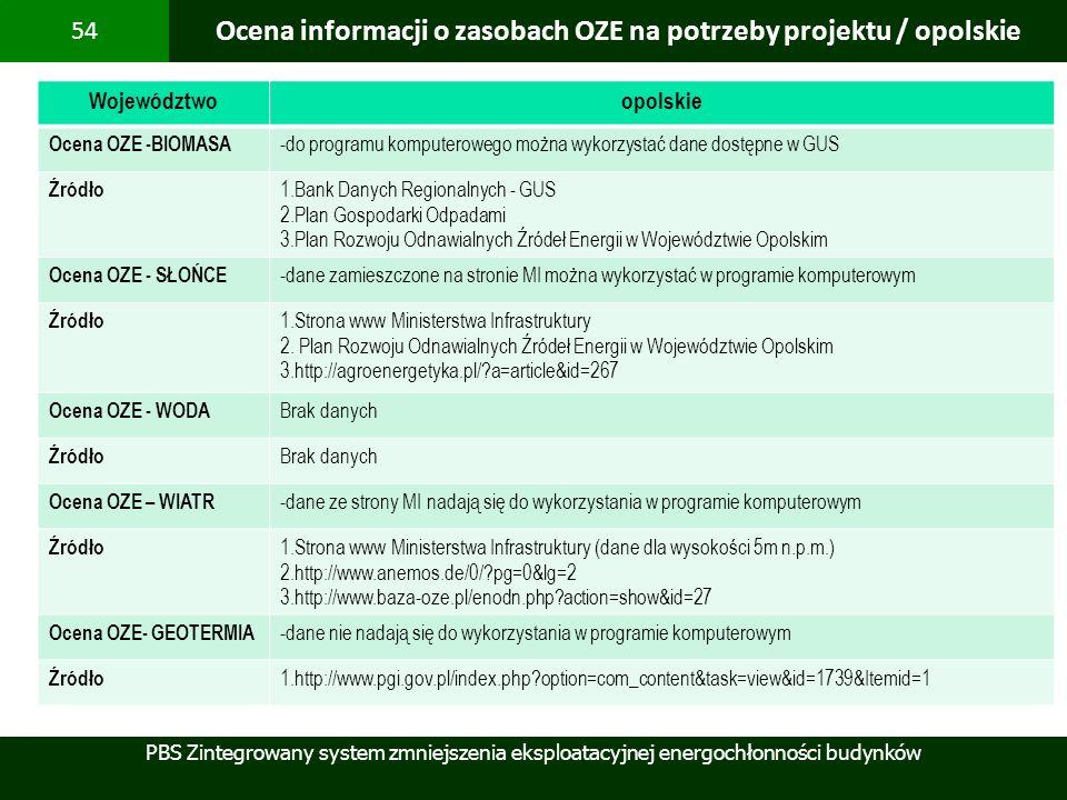 PBS Zintegrowany system zmniejszenia eksploatacyjnej energochłonności budynków 54 Ocena informacji o zasobach OZE na potrzeby projektu / opolskie Woje