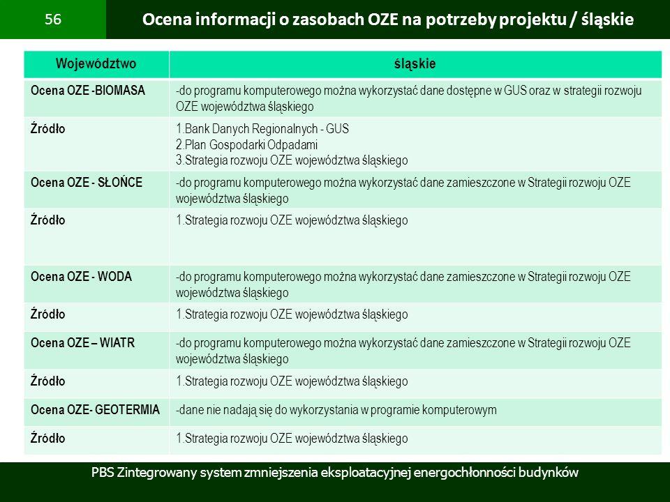 PBS Zintegrowany system zmniejszenia eksploatacyjnej energochłonności budynków 56 Ocena informacji o zasobach OZE na potrzeby projektu / śląskie Wojew