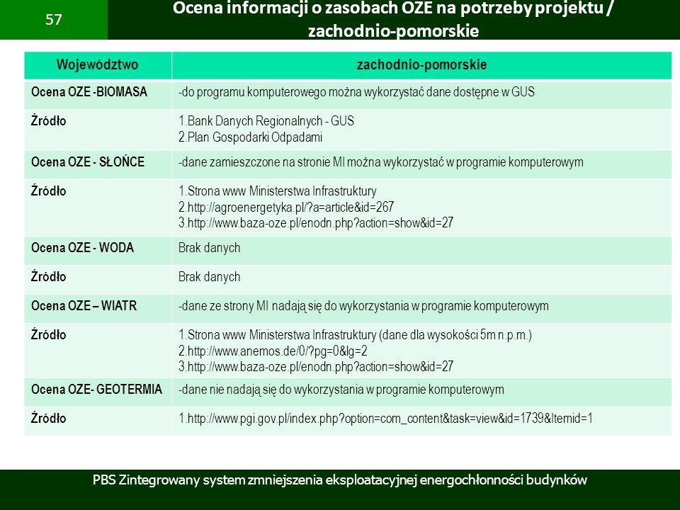 PBS Zintegrowany system zmniejszenia eksploatacyjnej energochłonności budynków 57 Ocena informacji o zasobach OZE na potrzeby projektu / zachodnio-pom