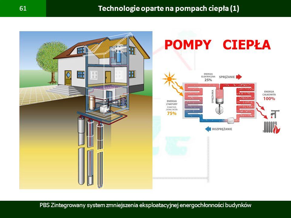 PBS Zintegrowany system zmniejszenia eksploatacyjnej energochłonności budynków 61 Technologie oparte na pompach ciepła (1) POMPY CIEPŁA