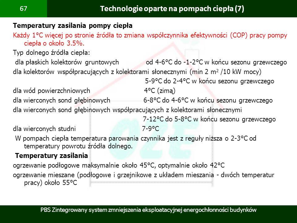 PBS Zintegrowany system zmniejszenia eksploatacyjnej energochłonności budynków 67 Technologie oparte na pompach ciepła (7) Temperatury zasilania pompy