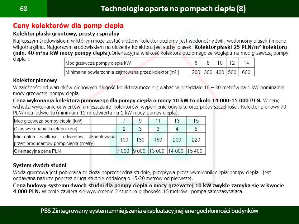 PBS Zintegrowany system zmniejszenia eksploatacyjnej energochłonności budynków 68 Technologie oparte na pompach ciepła (8) Ceny kolektorów dla pomp ci