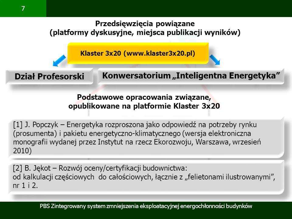 PBS Zintegrowany system zmniejszenia eksploatacyjnej energochłonności budynków 7 Przedsięwzięcia powiązane (platformy dyskusyjne, miejsca publikacji w