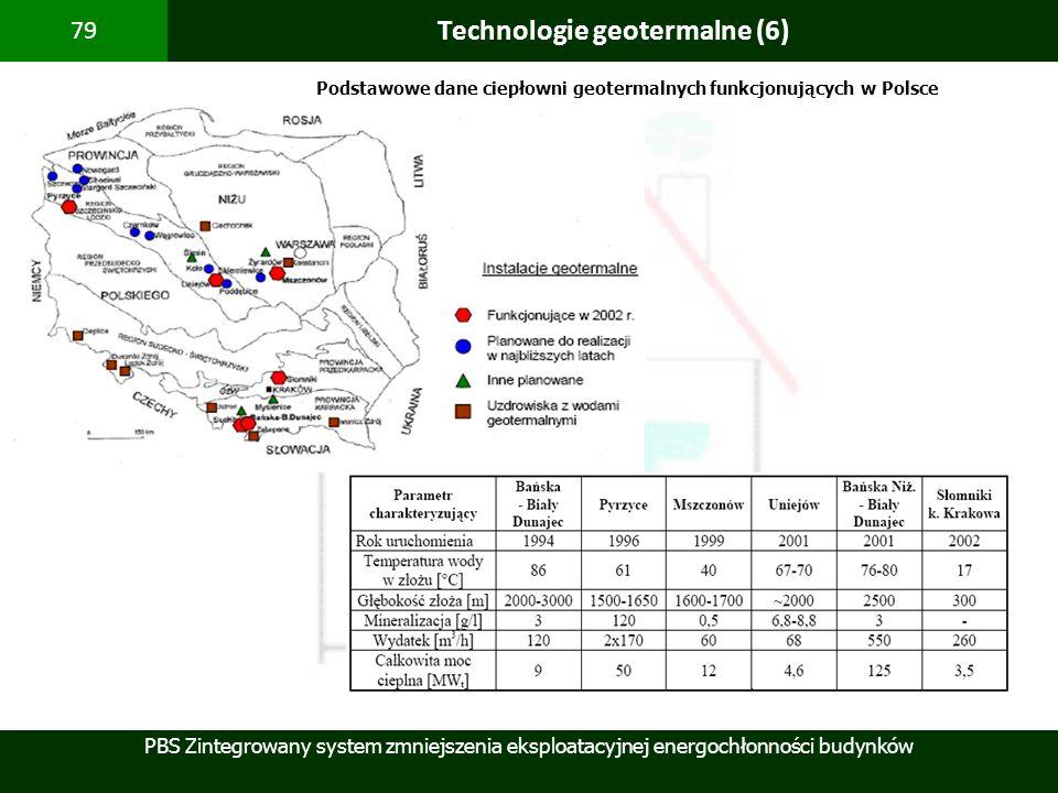 PBS Zintegrowany system zmniejszenia eksploatacyjnej energochłonności budynków 79 Technologie geotermalne (6) Podstawowe dane ciepłowni geotermalnych