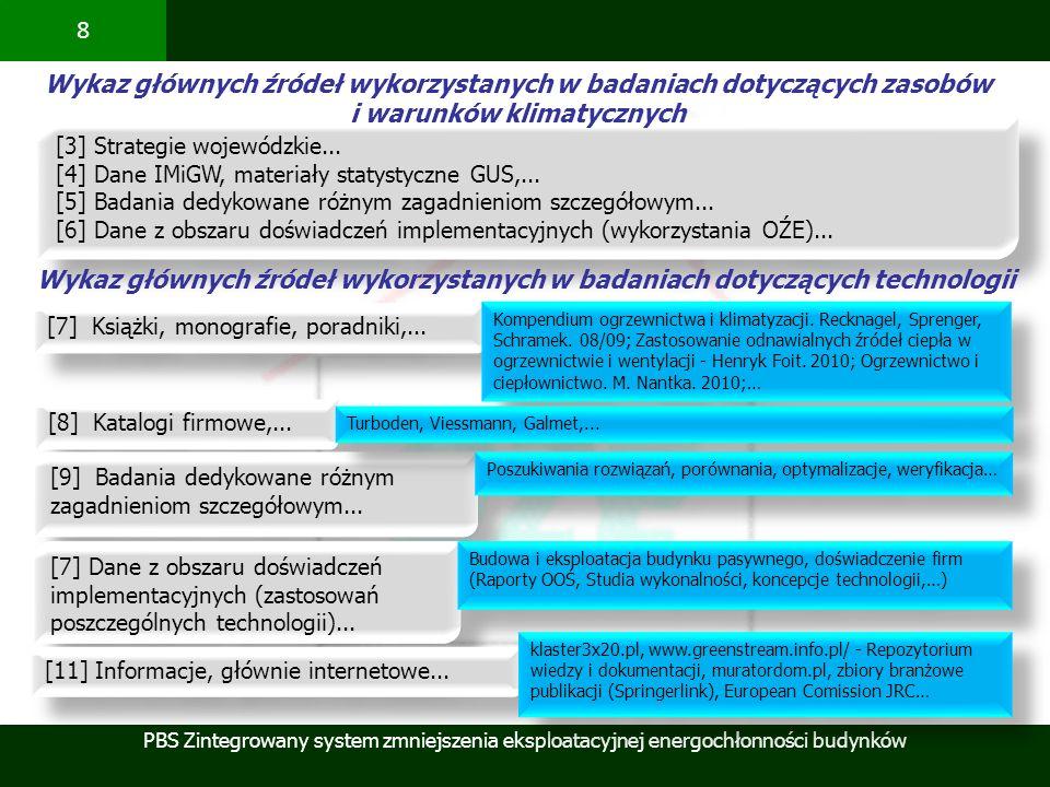 PBS Zintegrowany system zmniejszenia eksploatacyjnej energochłonności budynków 8 [3] Strategie wojewódzkie... [4] Dane IMiGW, materiały statystyczne G