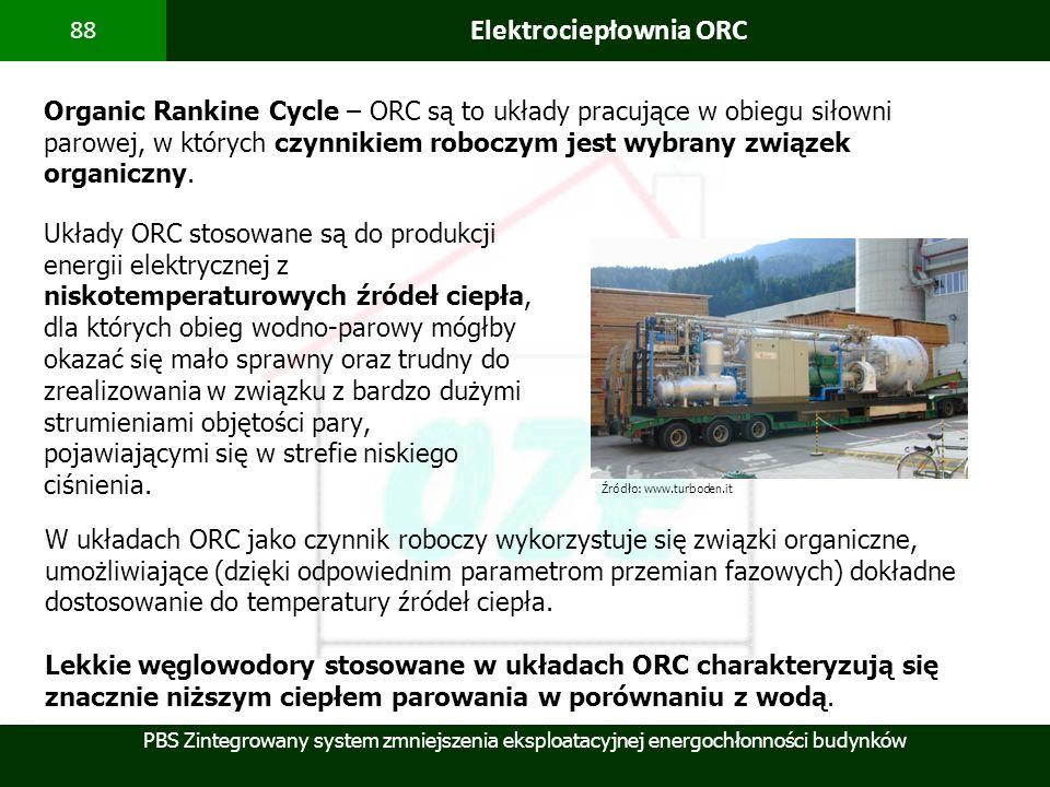 PBS Zintegrowany system zmniejszenia eksploatacyjnej energochłonności budynków 88 Elektrociepłownia ORC Organic Rankine Cycle – ORC są to układy pracu
