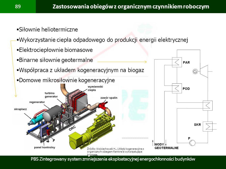PBS Zintegrowany system zmniejszenia eksploatacyjnej energochłonności budynków 89 Zastosowania obiegów z organicznym czynnikiem roboczym Siłownie heli