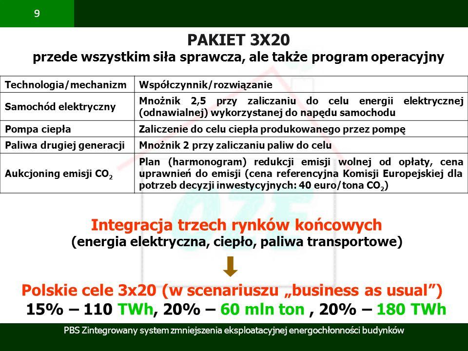 PBS Zintegrowany system zmniejszenia eksploatacyjnej energochłonności budynków 9 Technologia/mechanizm Współczynnik/rozwiązanie Samochód elektryczny M