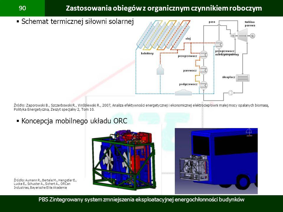 PBS Zintegrowany system zmniejszenia eksploatacyjnej energochłonności budynków 90 Zastosowania obiegów z organicznym czynnikiem roboczym Koncepcja mob