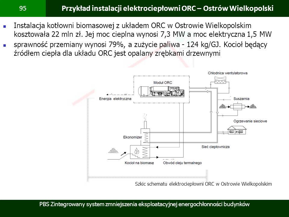 PBS Zintegrowany system zmniejszenia eksploatacyjnej energochłonności budynków 95 Przykład instalacji elektrociepłowni ORC – Ostrów Wielkopolski Insta