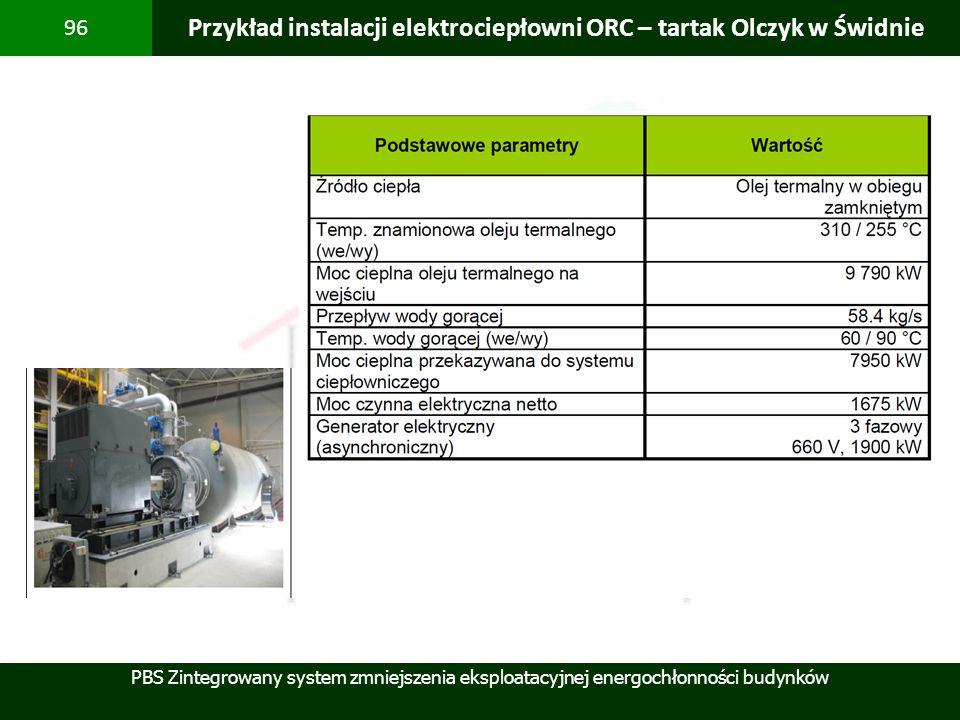 PBS Zintegrowany system zmniejszenia eksploatacyjnej energochłonności budynków 96 Przykład instalacji elektrociepłowni ORC – tartak Olczyk w Świdnie