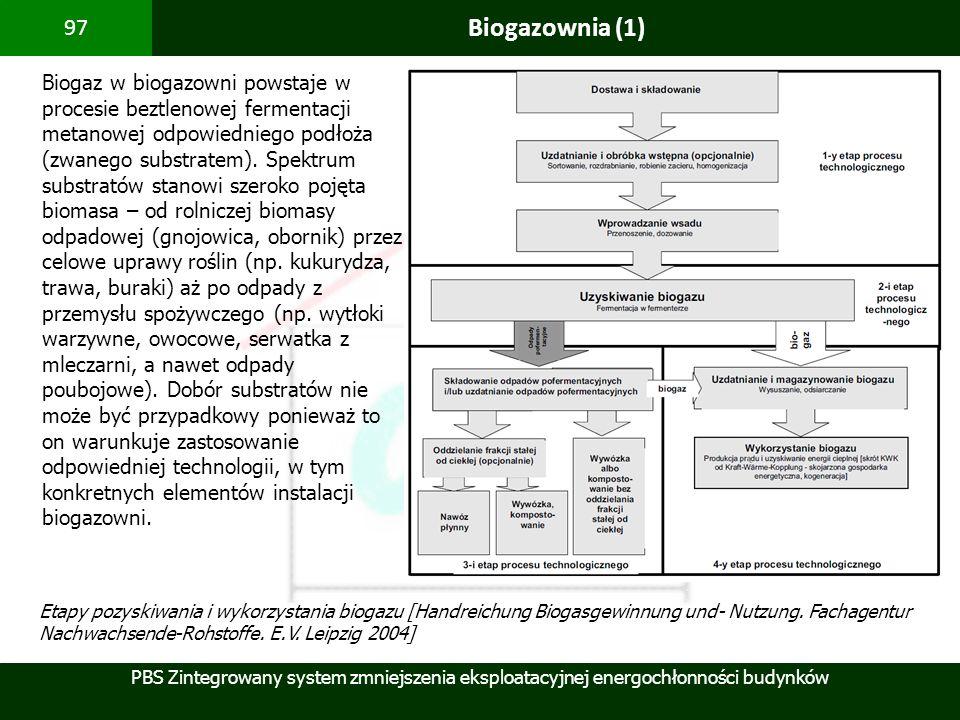 PBS Zintegrowany system zmniejszenia eksploatacyjnej energochłonności budynków 97 Biogazownia (1) Etapy pozyskiwania i wykorzystania biogazu [Handreic