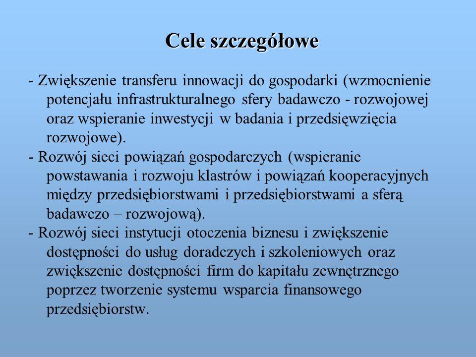 Cele szczegółowe - Zwiększenie transferu innowacji do gospodarki (wzmocnienie potencjału infrastrukturalnego sfery badawczo - rozwojowej oraz wspieran