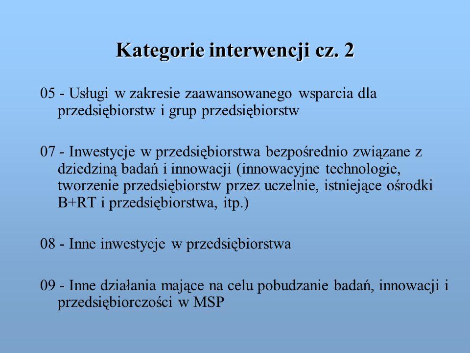 Kategorie interwencji cz. 2 05 - Usługi w zakresie zaawansowanego wsparcia dla przedsiębiorstw i grup przedsiębiorstw 07 - Inwestycje w przedsiębiorst