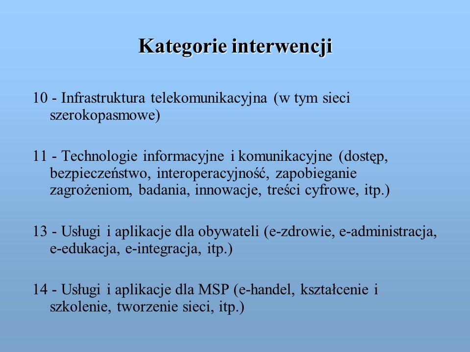 Kategorie interwencji 10 - Infrastruktura telekomunikacyjna (w tym sieci szerokopasmowe) 11 - Technologie informacyjne i komunikacyjne (dostęp, bezpie