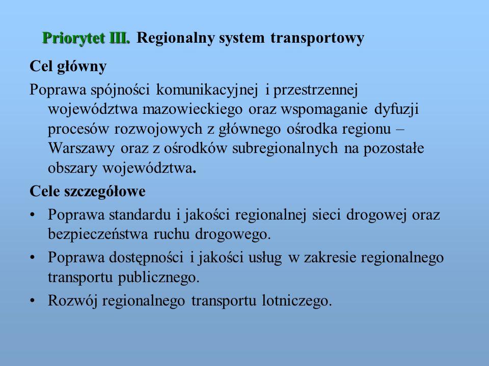 Priorytet III. Priorytet III. Regionalny system transportowy Cel główny Poprawa spójności komunikacyjnej i przestrzennej województwa mazowieckiego ora